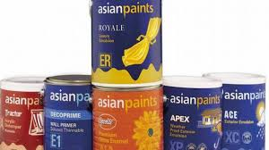 asian paints ltd stock price share price live bse nse asian