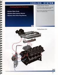 want oil cooler coolant cooler flow diagram ford powerstroke