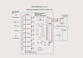 industri kontrol otomatis dan panel kelistrikan