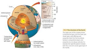 Earths Interior Diagram Minerals And Rocks Of The Earth U0027s Crust