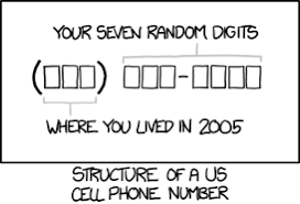 us 3 digit area code xkcd cell number