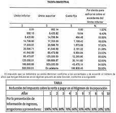 tablas y tarifas isr pagos provisionales 2016 dof diario oficial de la federación