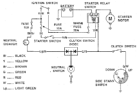 wiring diagram starter wire diagram wiring diagram for starter