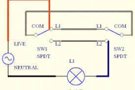 clipsal double pole switch wiring diagram wiring diagram