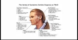 Light Headed Dizzy Nausea Tmj Symptoms Dizziness Head Neck Jaw Ear U0026 Eye Pain