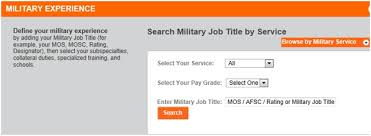 42a Job Description Resume by Military Skills Translator Tools Do They Work The Value Of A
