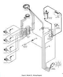 12 volt power winch wiring diagram winches from walmart throughout