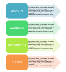 what is a swot analysis definition importance and examples