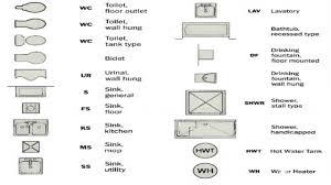 restroom floor plan symbols