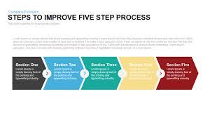 steps to improve process powerpoint keynote template slidebazaar