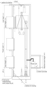 planning guide netis elevator global english