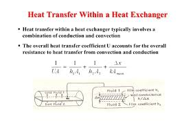 equation for convective heat transfer coefficient jennarocca