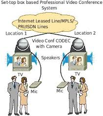 different ways to do a video conference u2013 personal and