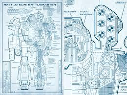 buy blueprints blueprints poster preview jpg stuff to buy pinterest tabletop