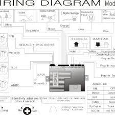 wiring diagram bmw e46 alarm wiring diagram clifford dolgular of