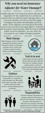best 25 pa insurance ideas on pinterest e renters insurance
