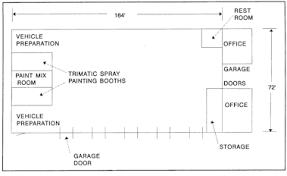 automotive shop layout floor plan in depth survey report control technology for autobody repair and