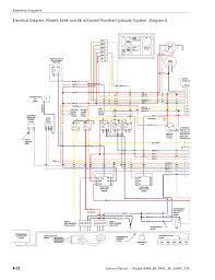 lull wiring diagram lull starter wiring diagram