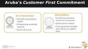 top 10 same day delivery 2012 ah emea top 10 tips from aruba tac