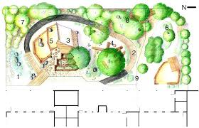 japanese garden plans zen garden plans zen garden design plan daze japanese zen garden
