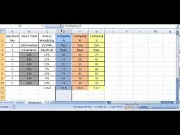 Supplier Scorecard Template Excel Supplier Scorecards