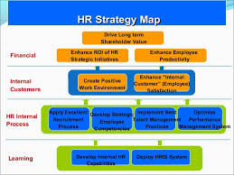 hr strategy template hr scorecard template