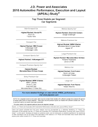 nissan armada jd power j d power apeal study news 2014 results page 1 acurazine