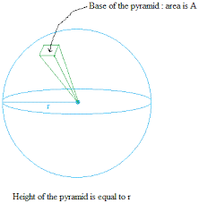 how to derive the surface area of a sphere using algebra