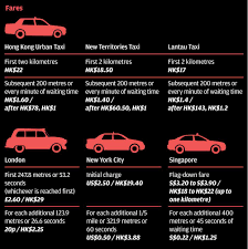 image overdrive how hong kong cabbies are taking on uber with