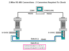 how to make a rs232 to rs485 port check serial data