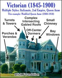 Victorian Home Design Elements by Bedroom Cool Victorian Style Architecture Victoria British