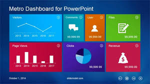 free dashboard templates powerpoint 3 top powerpoint dashboard
