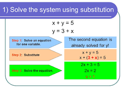 solving systems of equation using subsitution lesson 6 2 oct 24