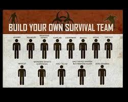 Build Your Own Meme - zombie survival team meme by gshepherd17 on deviantart