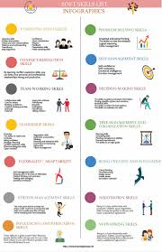 Examples Of Resume Skills List by Business Infographics Free Download