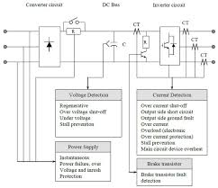variable frequency drive installation guide