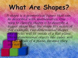 visualizing solid shapes