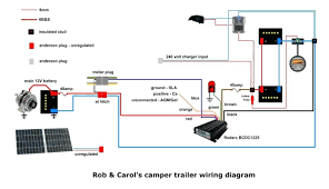 utility trailer wiring diagram model prong standard lights