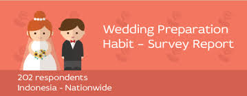wedding wishes in bahasa indonesia wedding preparations how do couples prepare their
