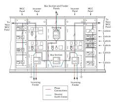 ge motor control center wiring diagrams ge wiring diagrams