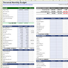 Household Expense Spreadsheet Monthly Budget Spreadsheet For Excel