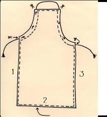 fabriquer un tablier de cuisine faire un tablier pour enfant indications coutures filoute habit