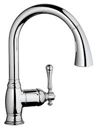 peel tile grohe kitchen faucets