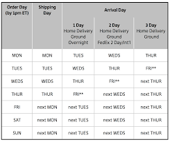Map To Home Nationwide Shipping