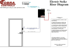 door access control system wiring diagram and ochikara biz