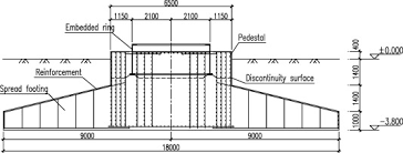 Pedestal Foundation Modelling Fatigue Degradation Of The Compressive Zone Of Concrete