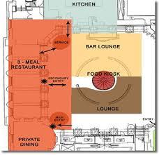 Restaurant Design Concepts Restaurant Design