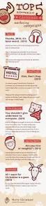 top 5 alternative christmas marketing campaigns ideas inside
