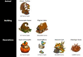 more agricultural alchemy and thanksgiving items released farmville