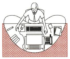 ergonomic workstations checklist components of computer workstations